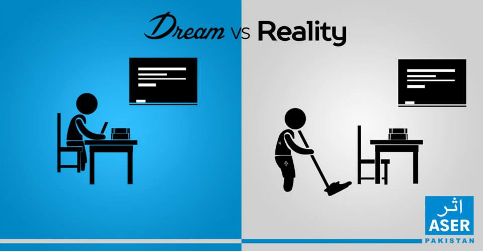 """dreams vs reality Dreams vs reality cormac mccarthy has written many terrific novels including the book """"the road"""" in this book mccarthy uses the theme dreams vs reality often."""